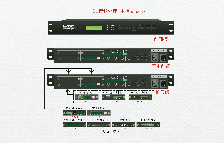 MDA系列可編程多媒體管理中心(插卡式中控主機+音頻處理)