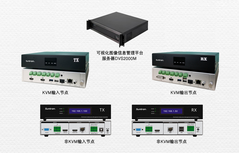 DVS系列可視化分布式系統