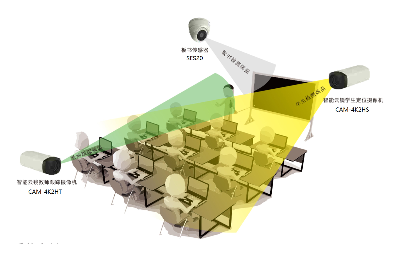 網絡型教育常態錄播方案